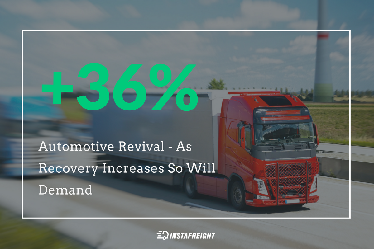 automotive logistics InstaFreight 2 - Ukraine's Automotive Revival - As Recovery Increases So Will Demand