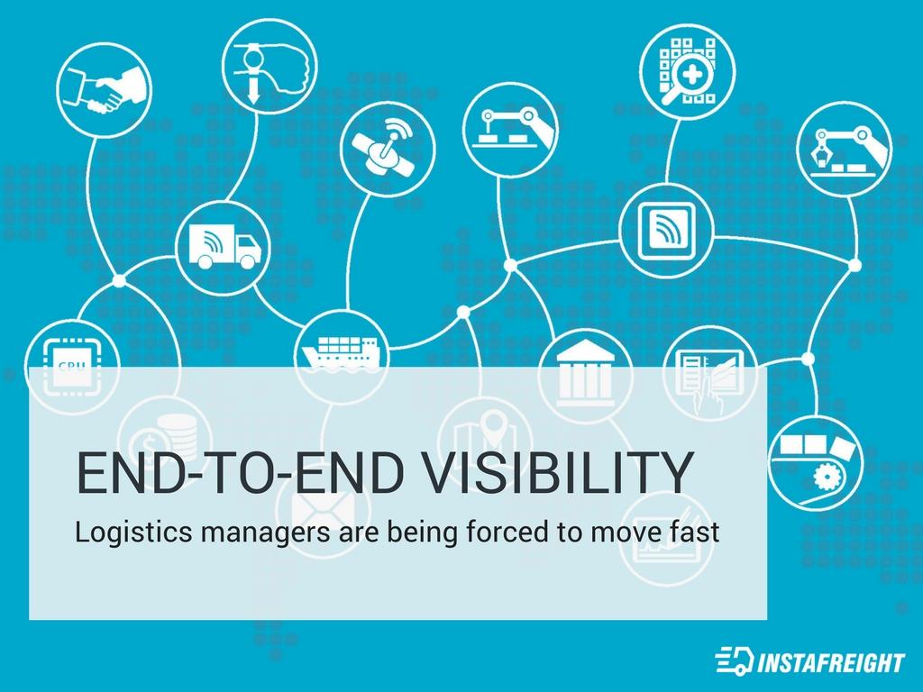 end to end visibility - End-to-End Visibility Is Driving Innovation in Logistics