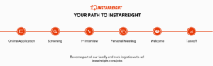 Your path to InstaFreight